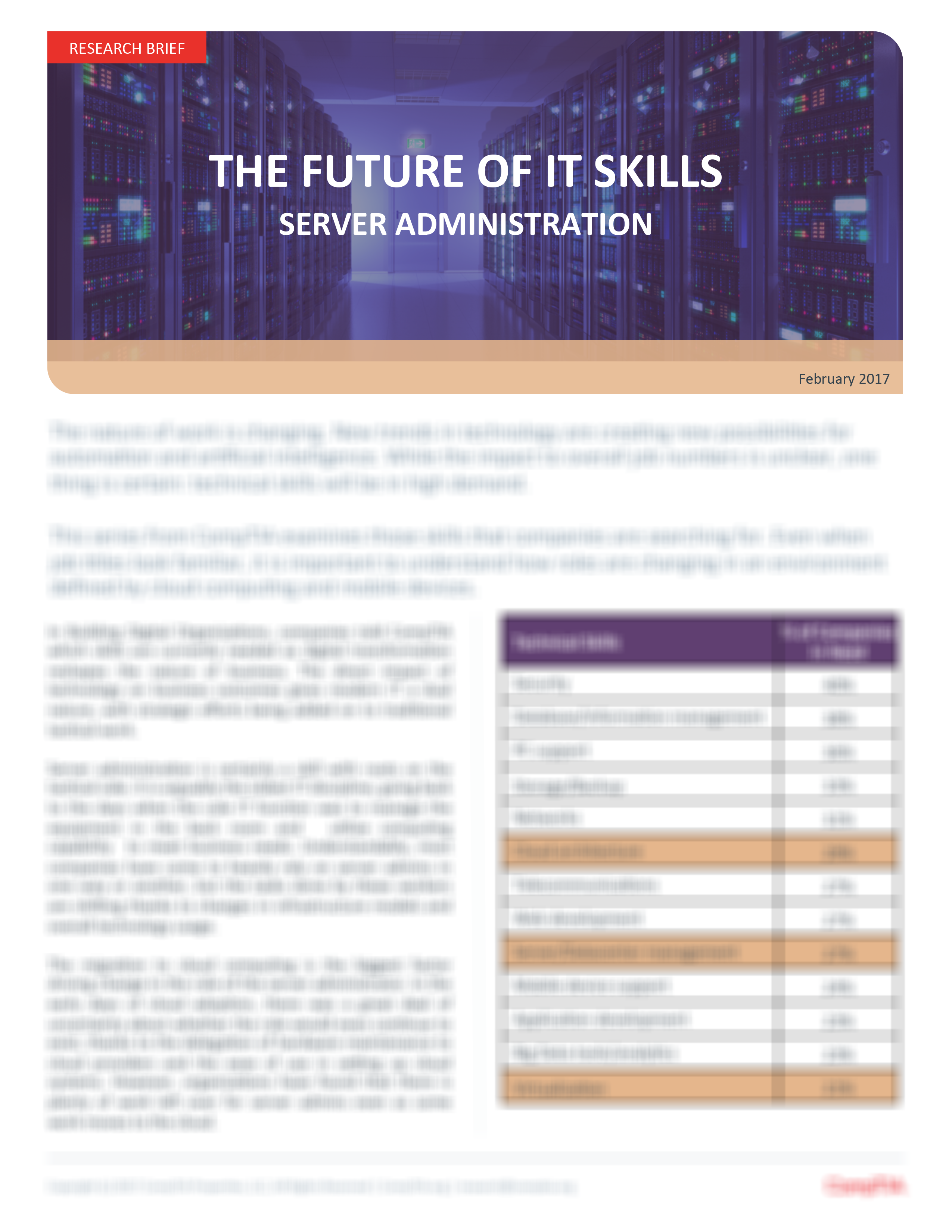 The Future of IT Skills: Server Administration